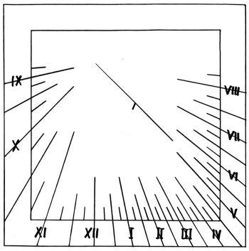 Číselník ve čtvercovém rámu